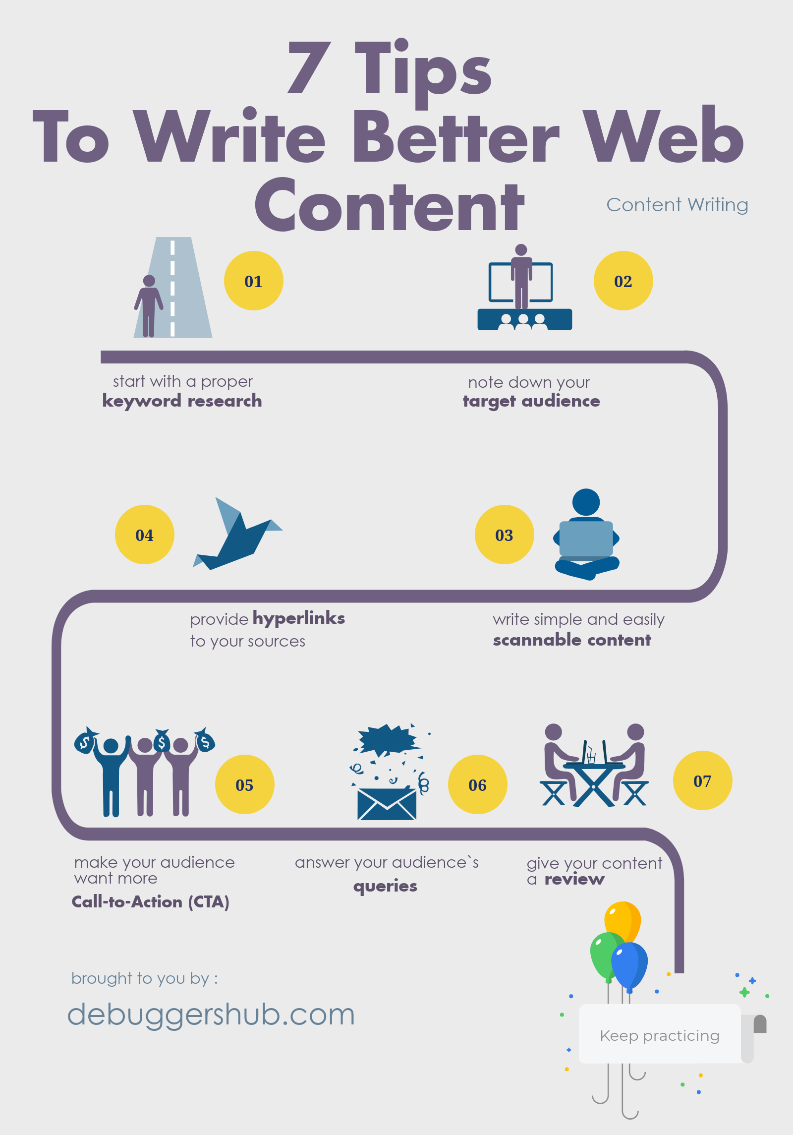 7-tips-to-write-better-web-content